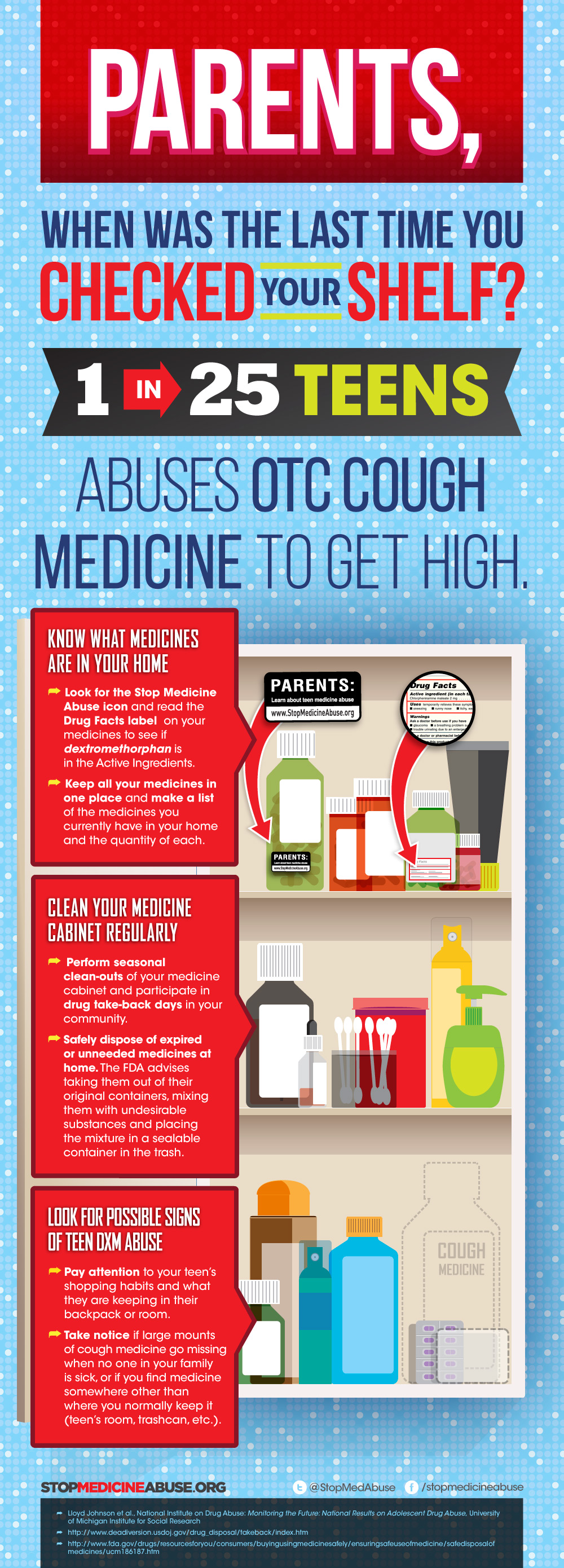 Parents_MedCab_Infographic-1